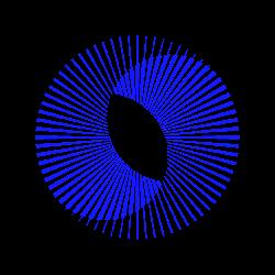 Full Circle 2021